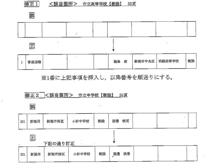 異動 2020 兵庫 県 教員 兵庫県/2021年7月記者発表資料